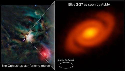Откуда нам известен возраст Солнечной системы