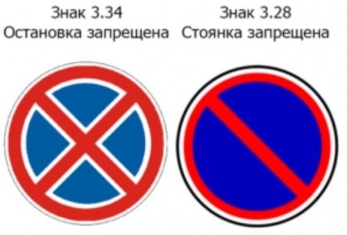 На улице Свердлова в Ялте появятся запрещающие дорожные знаки