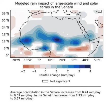 Возобновляемые источники энергии способны «озеленить» Сахару