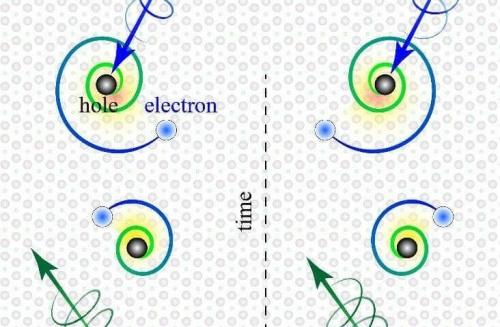 Физики открыли экзотические спиральные электроны
