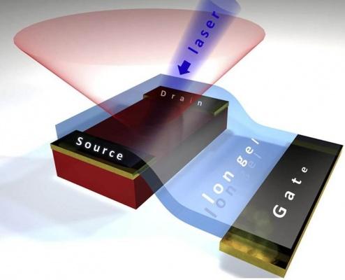 Гибридные перовскиты могут привести к улучшению солнечных элементов