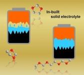 Исследования прокладывают путь к компактным и безопасным батареям