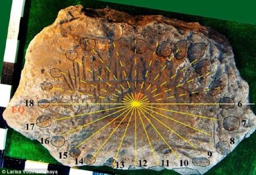 Самые древние часы в мире были найдены в Украине